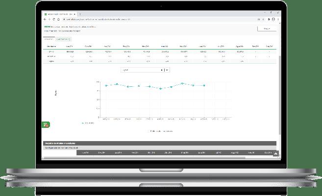 benchmarking indicadores mokup 1
