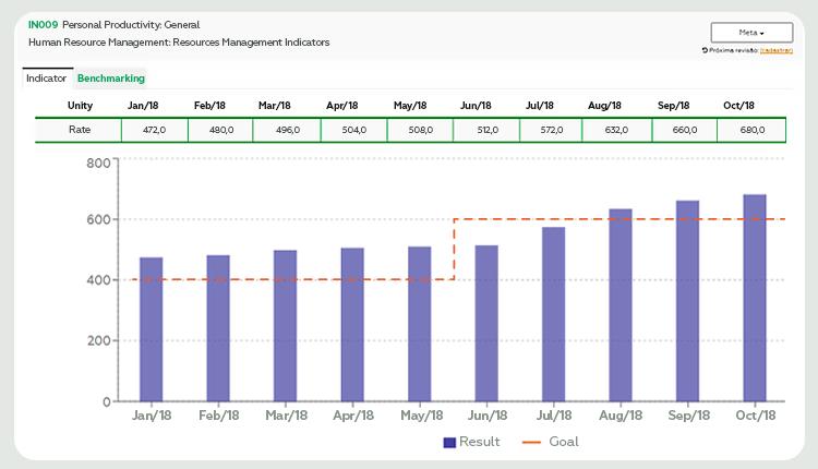 benchmarking na pratica img01 destaques 20201117 en 1