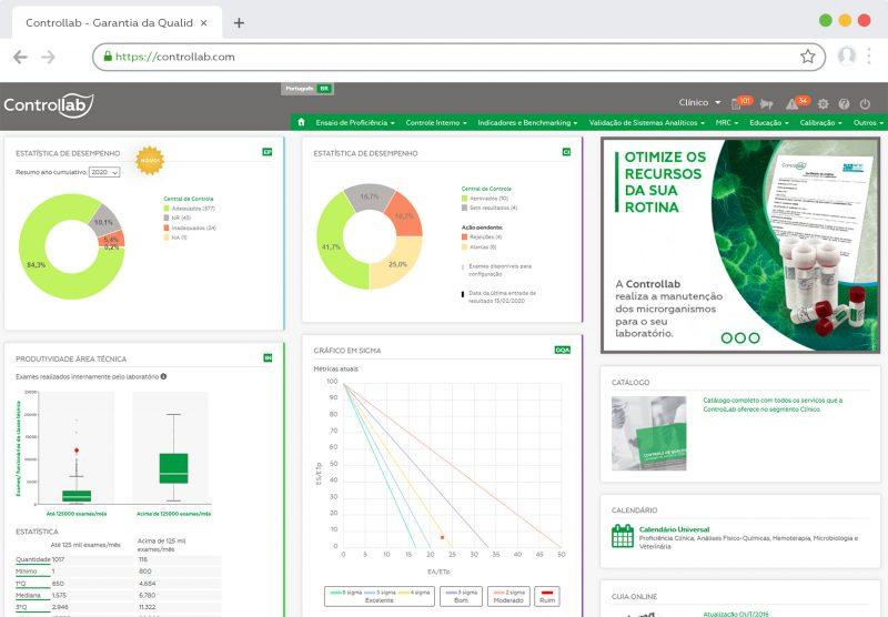 sistema online grafico desempenho